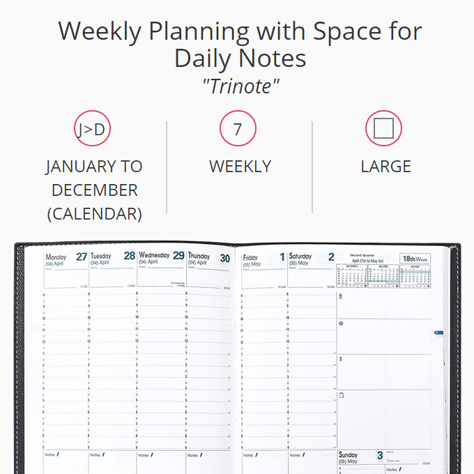 Trinote Planners